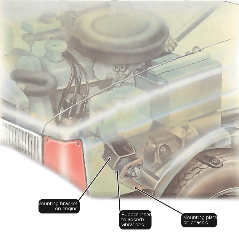 A typical rubber front mounting on a longitudinally mounted engine; one of a pair, clearly visible from above