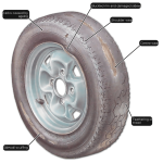Signs of tyre wear and damage