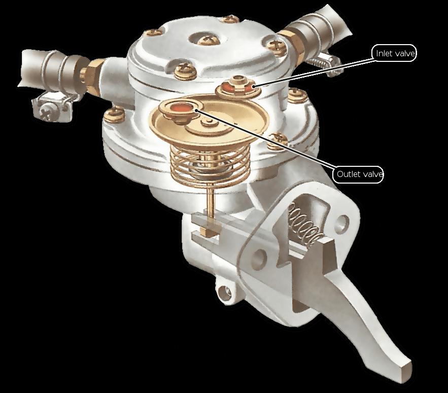 a-mechanical-fuel-pump