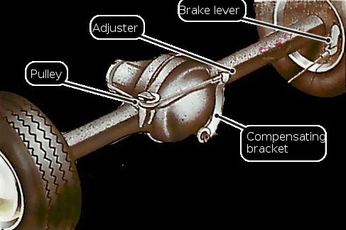 alternative-handbrake-layout