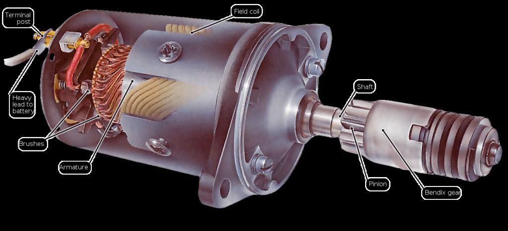 an-inertia-type-starter-motor