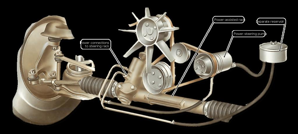 power-steering-rack