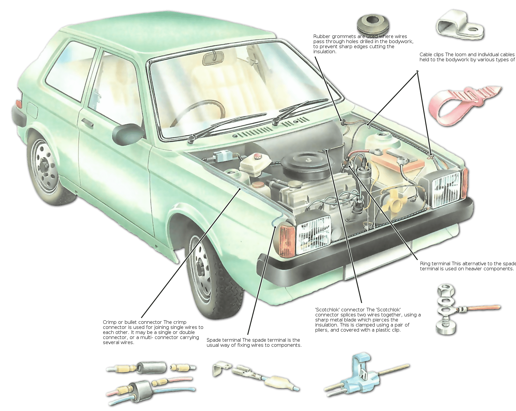 Working on the wiring system - Tips For Choosing Car Accessories on